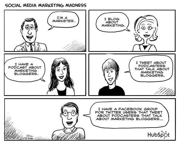 Hubspot - Marketing Madness