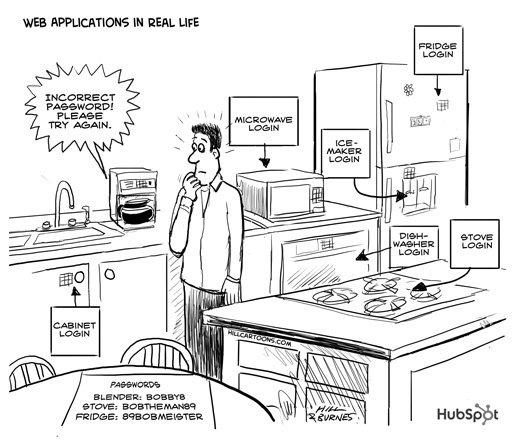 Hubspot-cartoon-web-applications-real-life